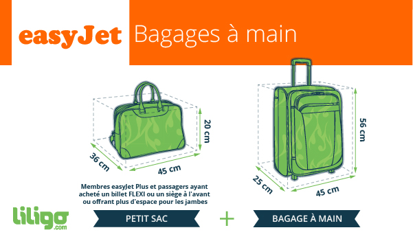 easyjet dimension bagage cabine