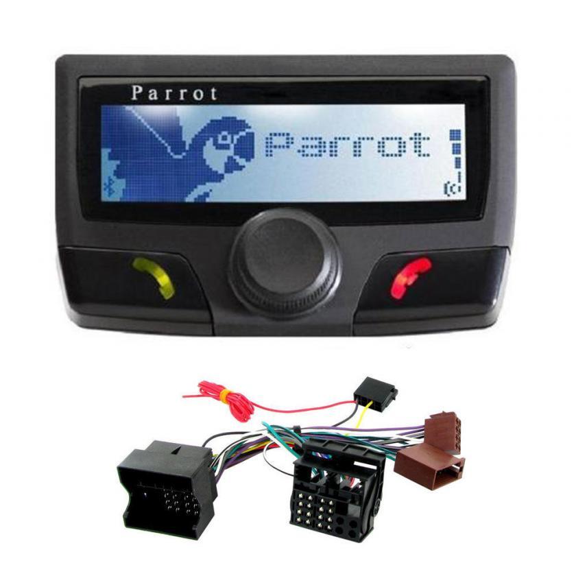 kit parrot