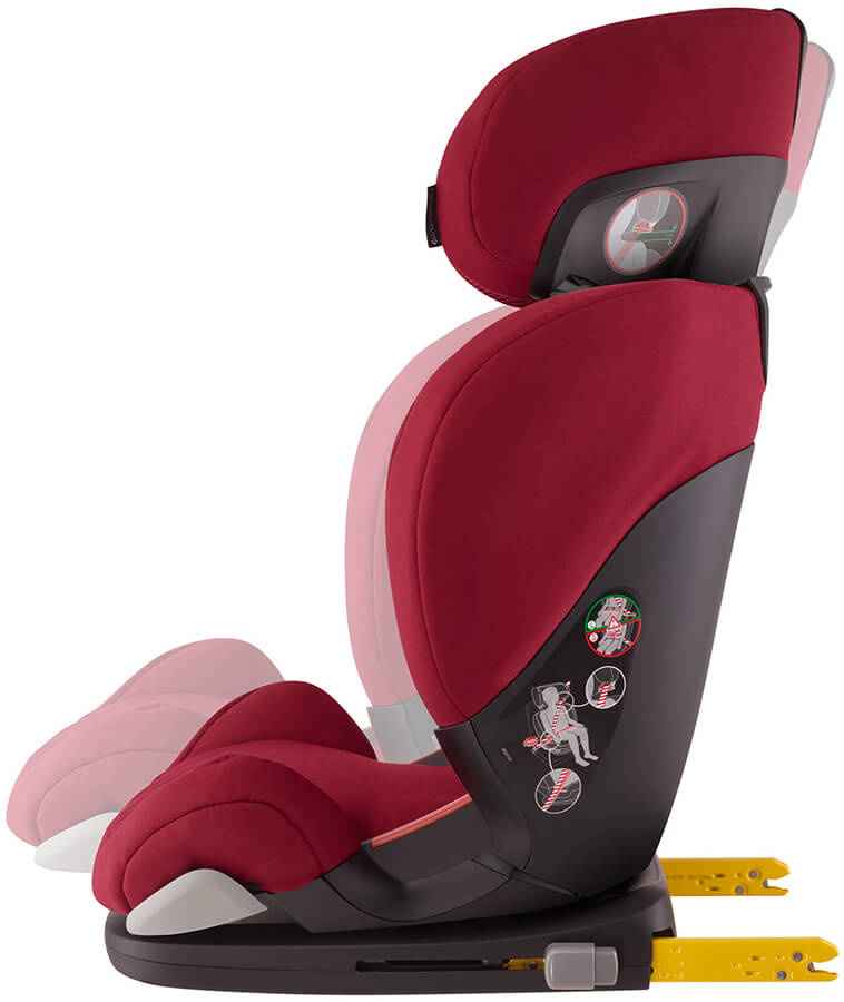 siege auto groupe 2 3 isofix inclinable
