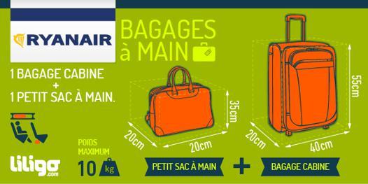valise cabine ryanair dimension